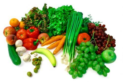 Most Nutritious Food Items